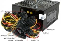 ATX Power Supply Pinout