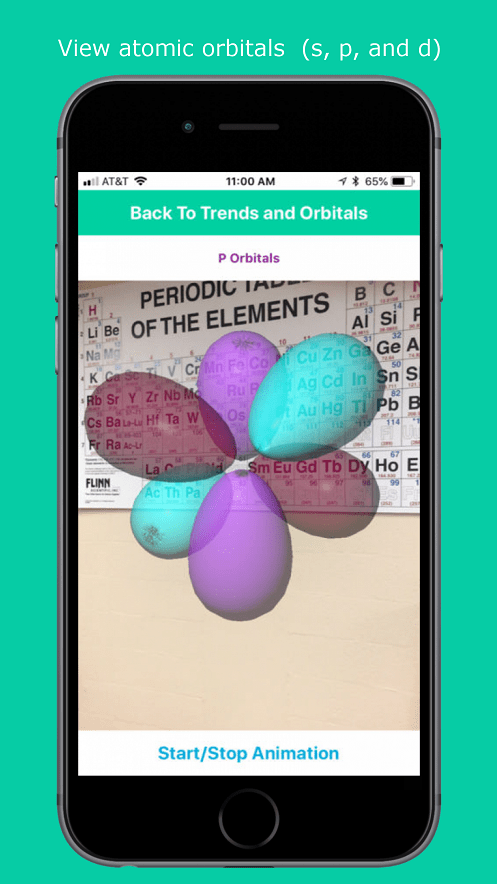 Augmented Reality Atomic Orbitals Chemistry Augmented Reality