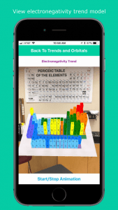 Augmented Reality Electronegavity Trend Periodic Table