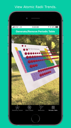Periodic Table Trend In Atomic Radius Chemistry Augmented Reality