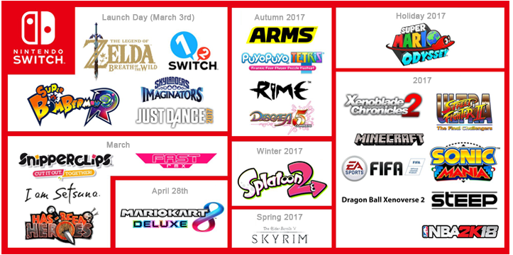 Nintendo-Switch-launch-table-small-banner(1).png