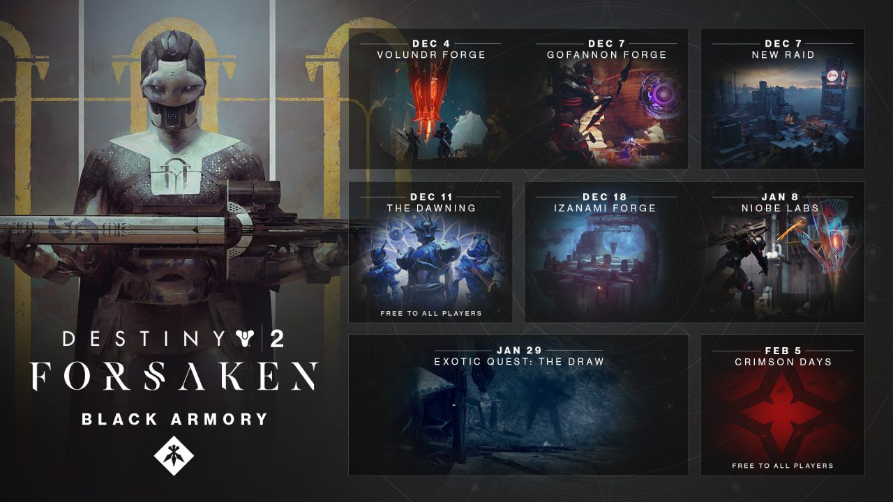 Destiny 2 Forsaken Black Armory goes live today
