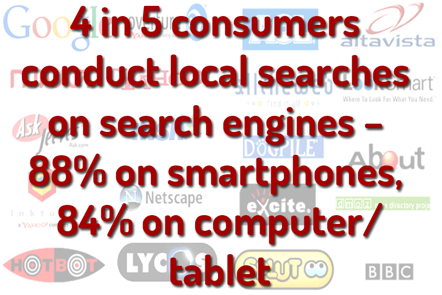 mobile consumer said they are doing a search engine search