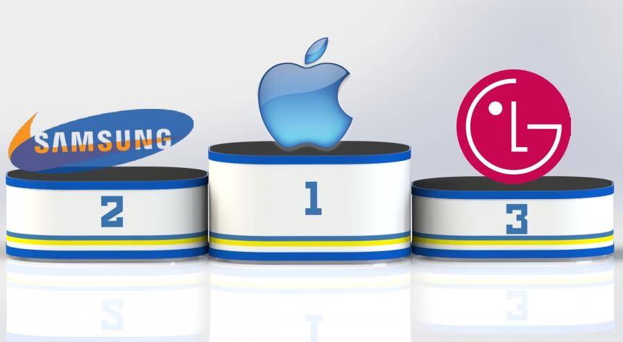 Эксперты составили рейтинг надежности брендов ноутбуков.
