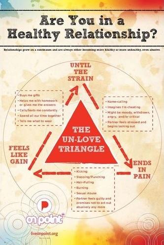 unlove triangle