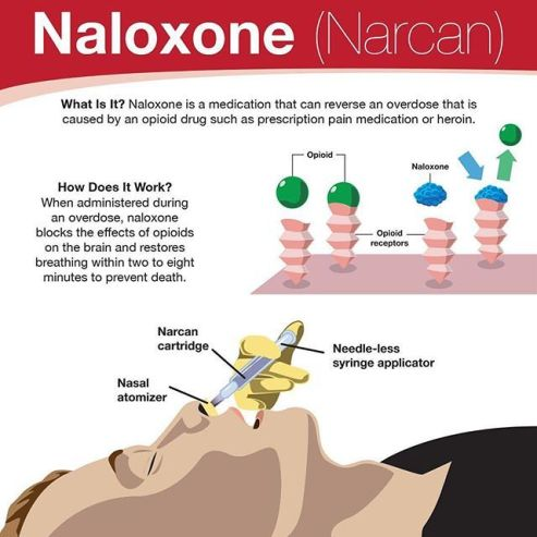 Narcan.Works