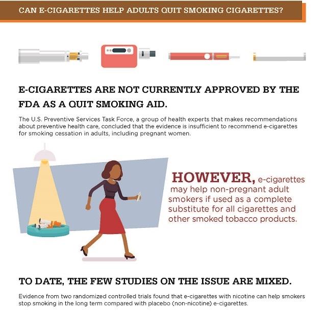 CDC.Ecigs.Cessation.10.18