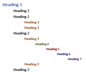 Example Heading Structure