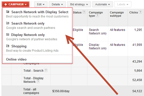 foundation to a successful adwords campaign