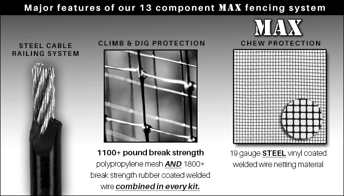 MAX Strength Fence