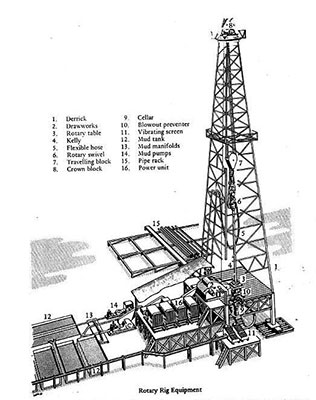 Oil Amp Gas Prominent Petroleum Group