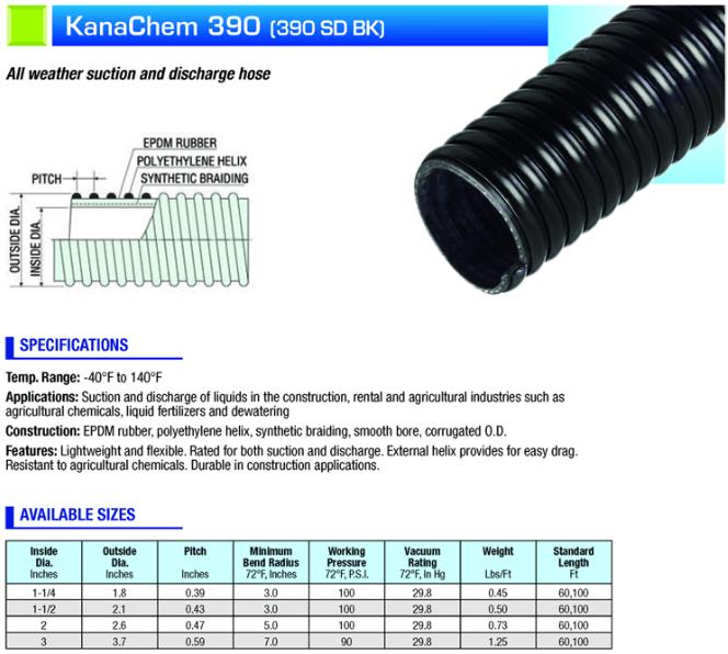 Kanachem 390 SD
