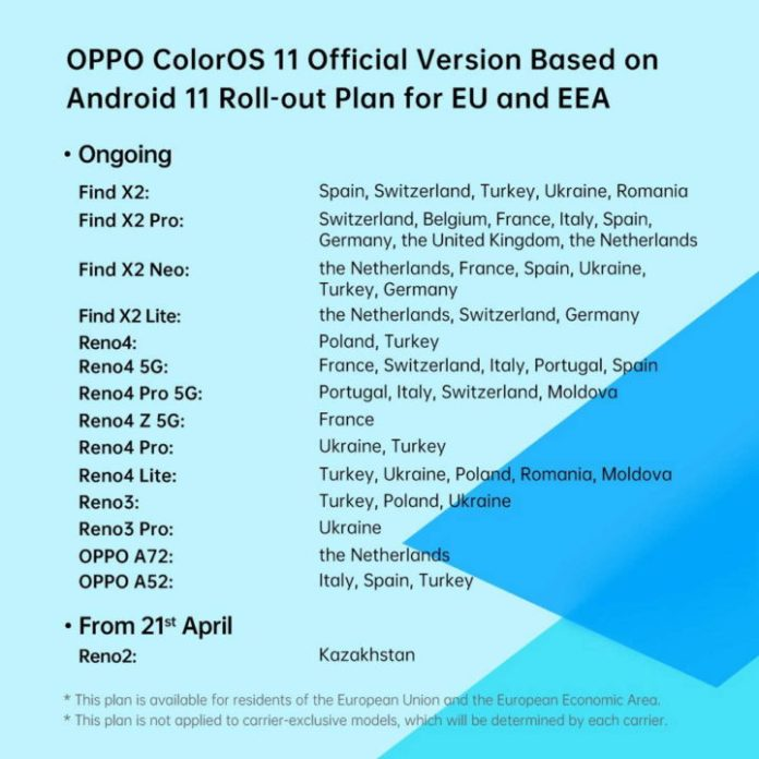 OPPO ColorOS Android smartphones update