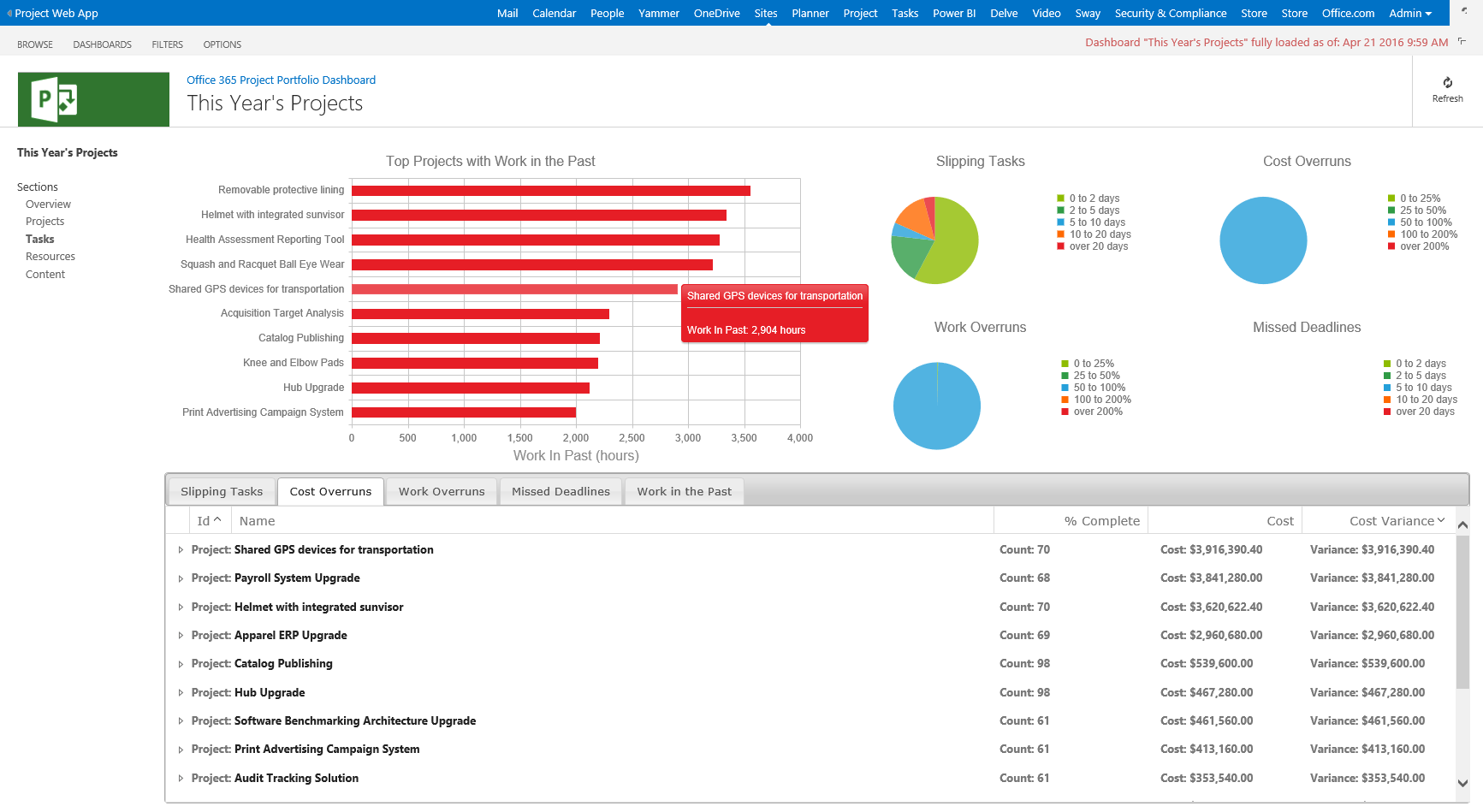 New release office365 project portfolio dashboard ppm for Microsoft office portfolio template