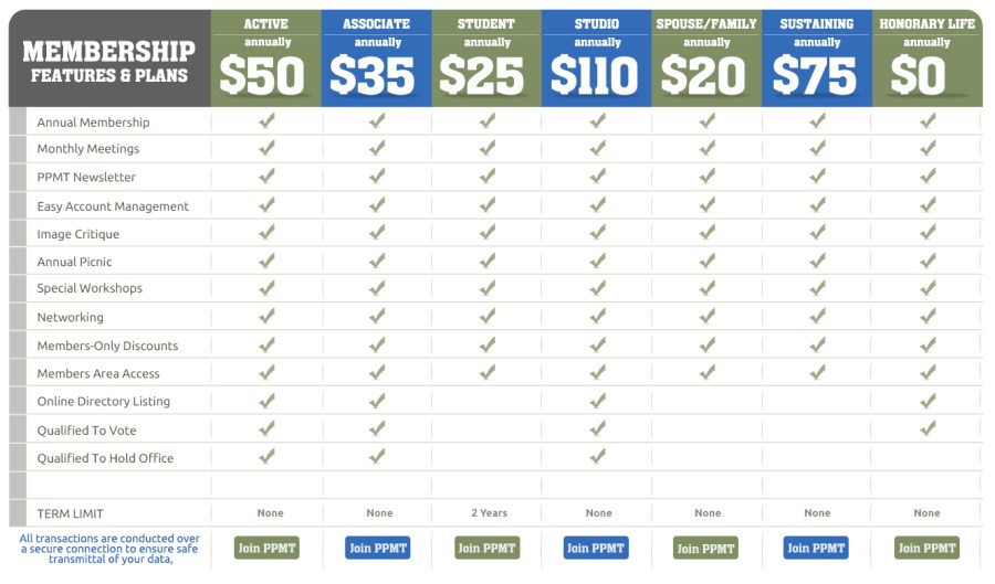 ppmt-pricing-table