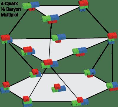 Baryon_1-2_multiplet