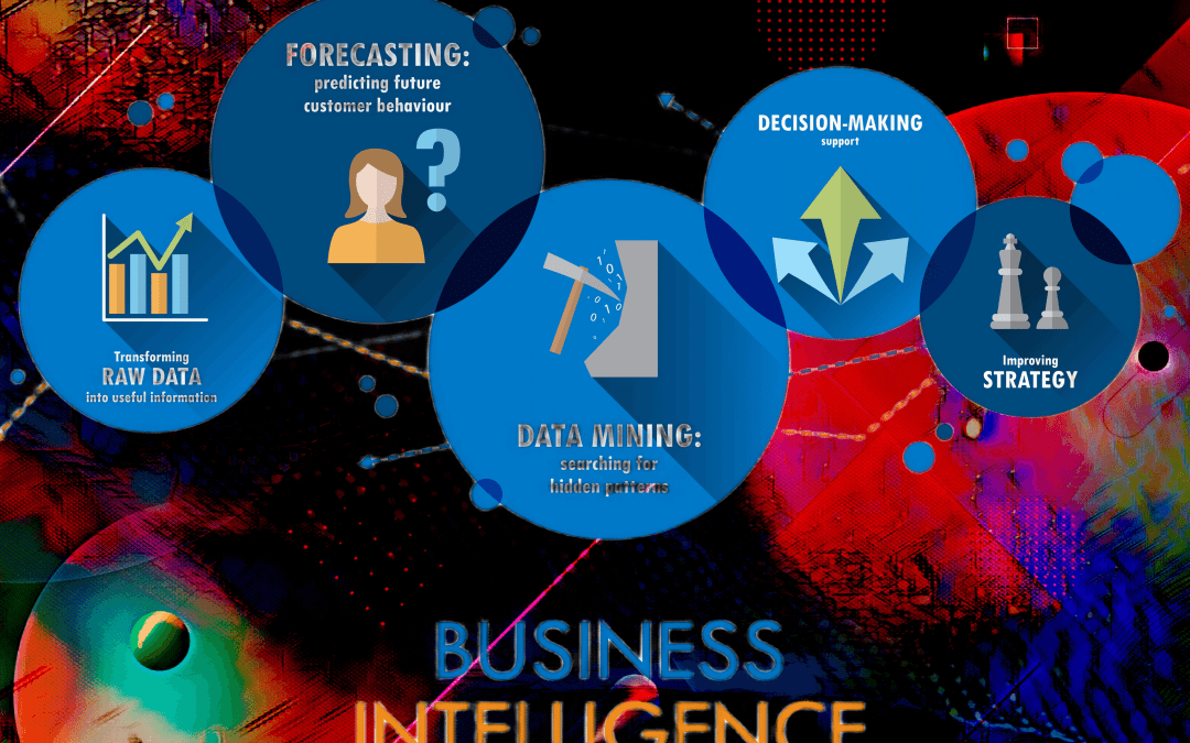 Business Intelligence and Predictive Analytics
