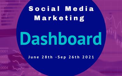 Social Media Marketing -Dashboard