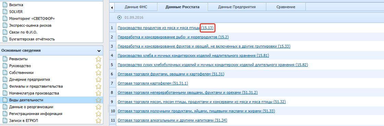 банки белгорода онлайн заявка