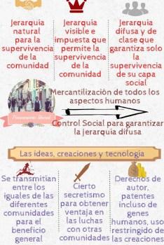 De los comunes, las ideas y el conocimiento abierto