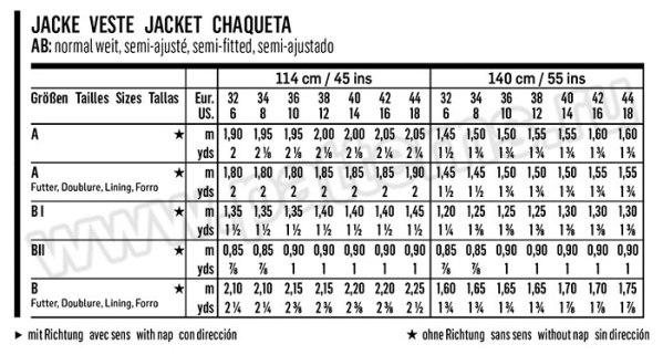 Выкройка Burda  6478 — Жакет, Спортивная куртка