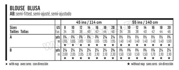 Выкройка Burda №6566 — Блуза