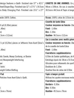 Выкройка Simplicity — Детские одеяло, коврик, сумка - S4663 ()
