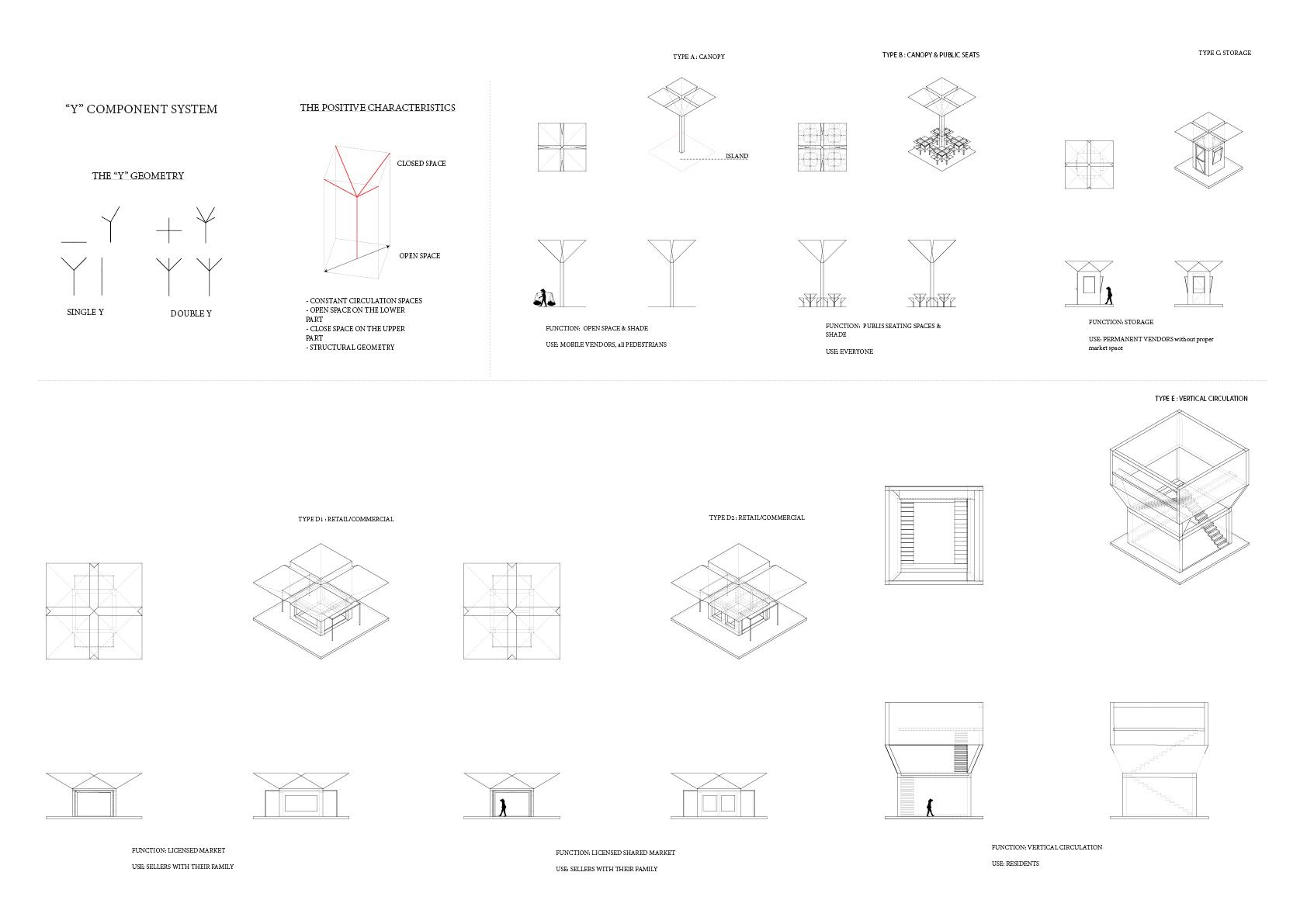 38 Best Portable Architecture Images