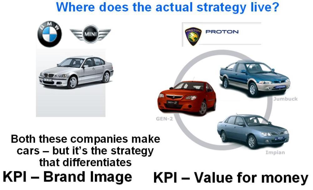 IT Strategy - General framework (1/3)