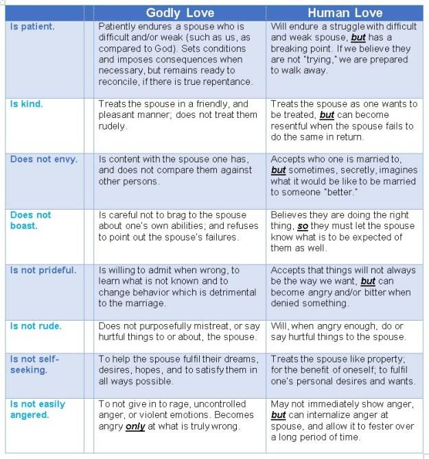 Chart - page 1