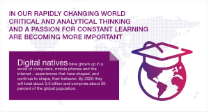 Source: http://www.ericsson.com/res/docs/2012/ict-and-education-inforgraph-on-brand-20121022.pdf