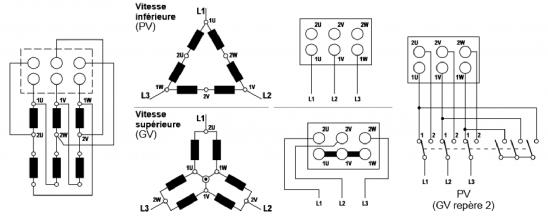 3 Ph. Dahlander(2 Speed 1 Winding) Motor/Switch Help