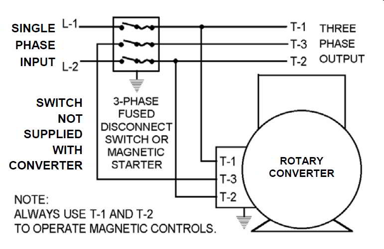 Rotary Phase Converter Set Up