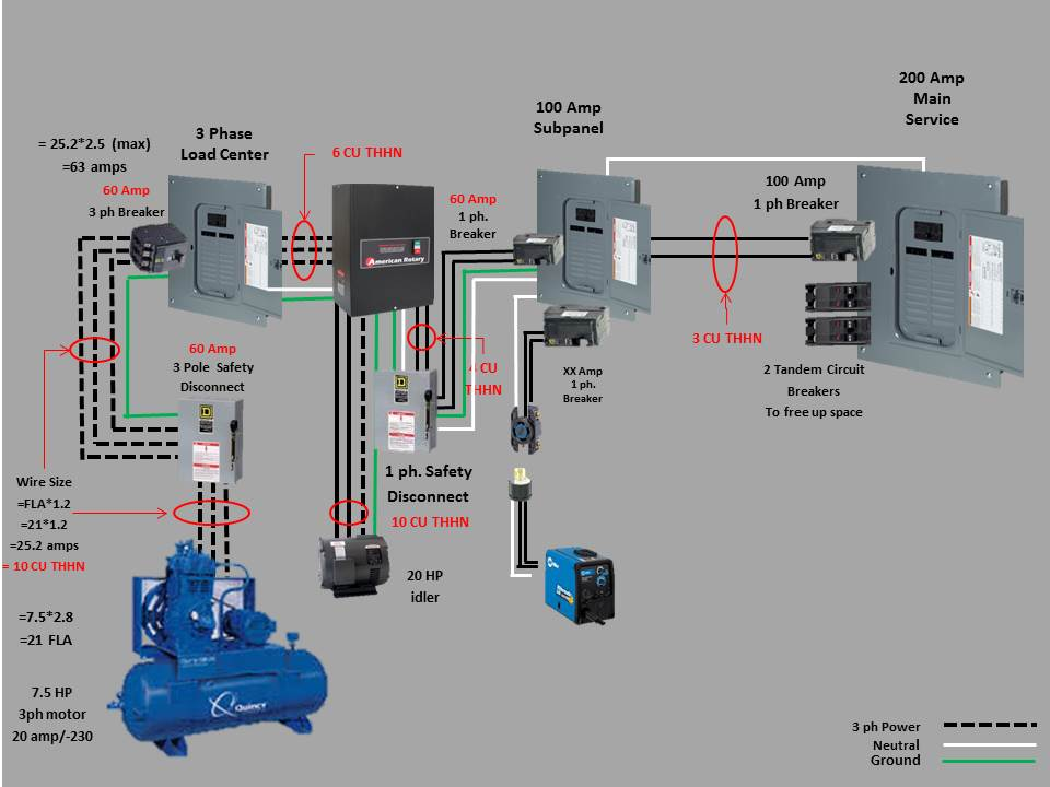 Subpanel / RPC Panel / 3 Phase Load Center Wiring