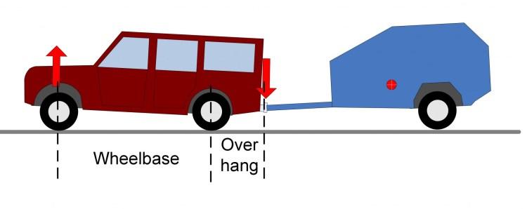 overhang2