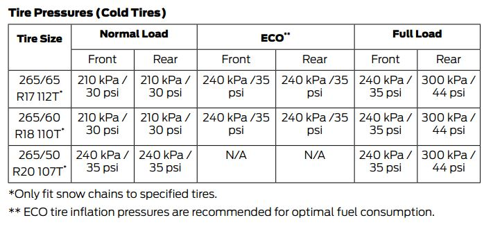 everest-tyres