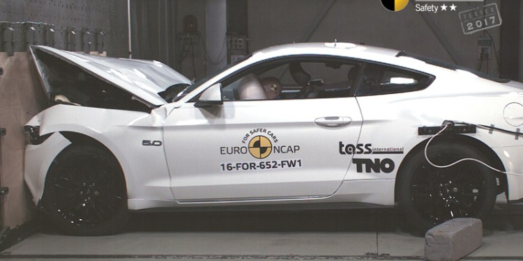 """Following the announcement by ANCAP yesterday that the Ford Mustang had scored just two stars in crash testing, EuroNCAP has spoken out. THE FORD MUSTANG might be the only sports car to have been tested under stricter 2017 NCAP guidelines, placing emphasis on pedestrian safety and rear-seat occupant protection, but both ANCAP and Euro NCAP highlighted key issues. The main being the difference between """"less wide ranging US consumer safety tests"""" and Ford's decision not to feature """"life-saving technology like Autonomous Emergency Braking (AEB) that is available even on the Ford Fiesta,"""" saidMatthew Avery, Director of Research at Thatcham Research (EuroNCAP voice in the UK). """"We have not given a Two Star Euro NCAP rating to any of the top 10 car brands since 2008"""", comments Matthew Avery, Director of Research at Thatcham Research. """"This really bucks the trend. Car buyers are increasingly benefitting from improved safety functionality and features, and this applies equally to cars in the sports roadster category as to family cars. We have concerns about the Ford Mustang's crash protection of adults and children which also makes it unsuitable for having rear passengers,"""" Avery said. """"What really concerns me,"""" continues Avery, """"is that Ford has made a deliberate choice. The car has been designed to score well in less wide-ranging US consumer safety tests and only minor updates have been made to meet required European (pedestrian) safety regulations. This has resulted in poor adult and child protection scores and the high-tech radar collision warning system that is available to US consumers, not being available here in the UK. The Two Star Euro NCAP rating is the consequence."""" Speaking with Ford yesterday, Practical Motoring was told it believed it had performed well in key areas like adult occupant protection. But this is at odds with the findings of Euro NCAP and ANCAP. For instance, in the frontal offset test, the airbags of both the driver and passenger inflated insuff"""