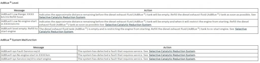 All About Adblue, DEF and Selective Catalytic Reduction