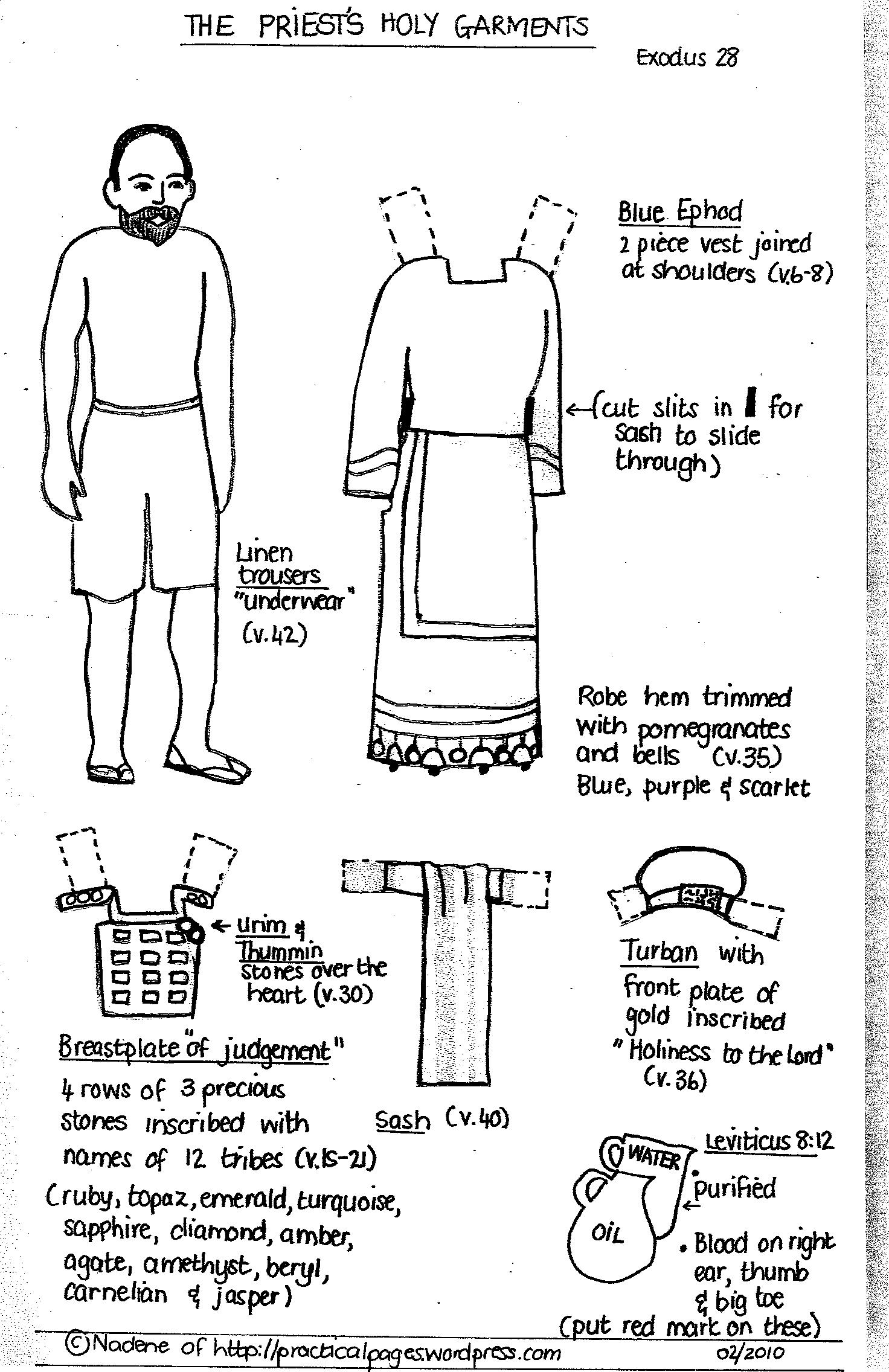 Bible Study Priest S Garments