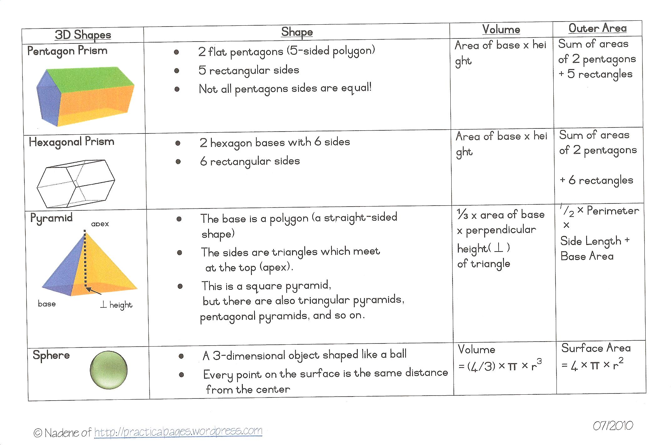 How To Work Out The Volume Of A Pentagonal Prism