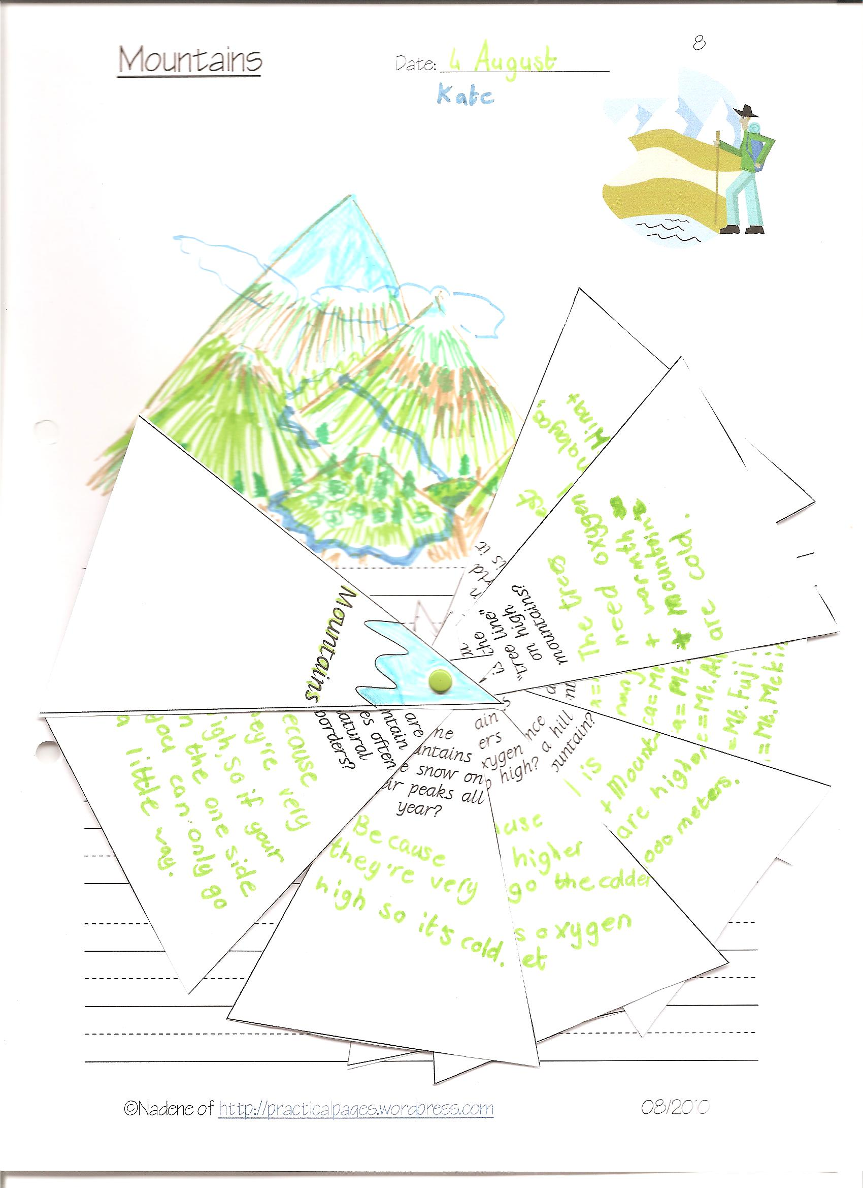 Mountains Minibooks Amp Notebook Pages