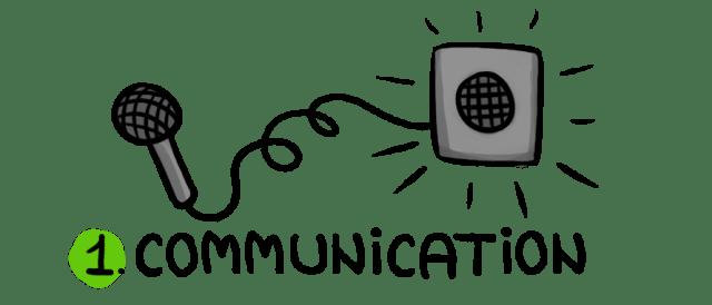 संचार