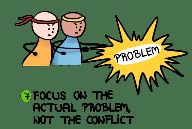 समस्या पर ध्यान दें