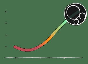 Skip the J-Curve >