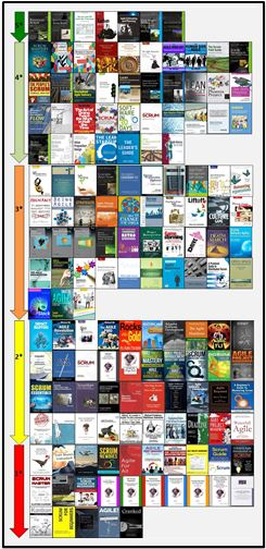 Image of all books that have been reviewed.
