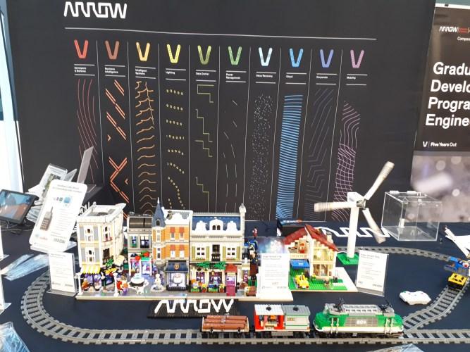 Arrow Electronics -  Heros of Innovation