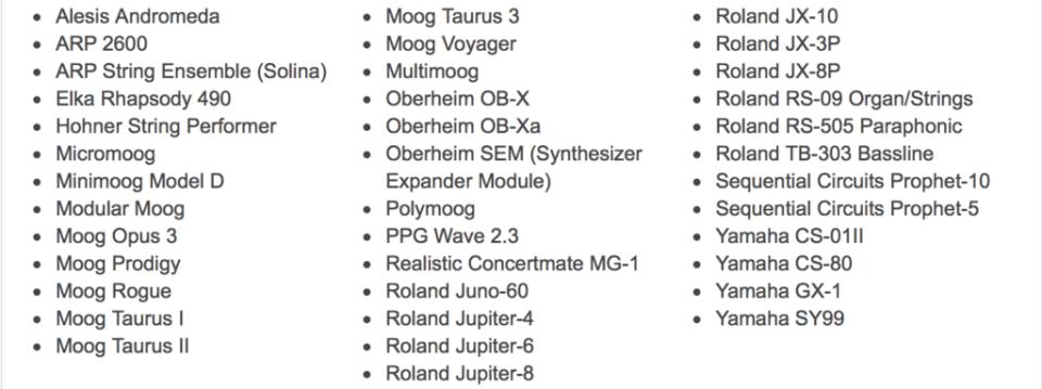 Syntronik Instrument List
