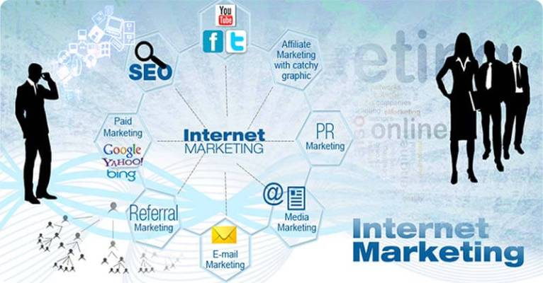 Read more about the article Internet Marketing