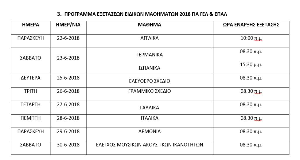 Πρόγραμμα Πανελλαδικών 2018
