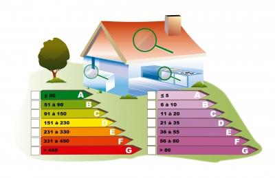 Εξωτερική θερμομόνωση του σπιτιού
